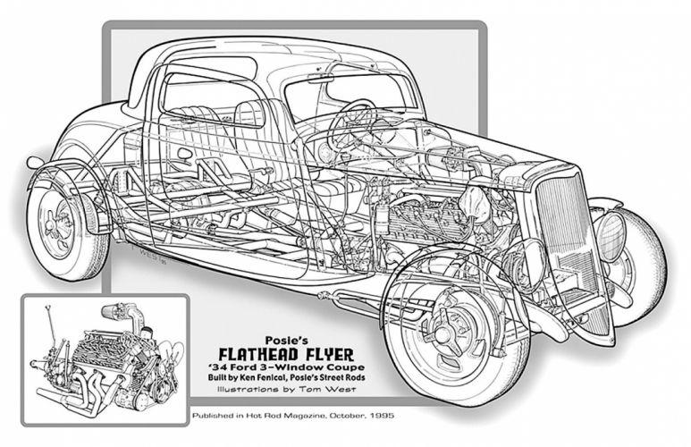 1934 Ford Streetrod Street Rod Hot Cutaway USA -01 wallpaper