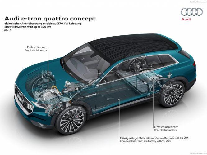 Audi e-tron quattro Concept cars 2015 cutaway wallpaper