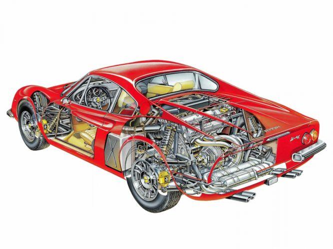 1971 Dino 246 G-T Series-M Pininfarina 246gt classic supercar wallpaper