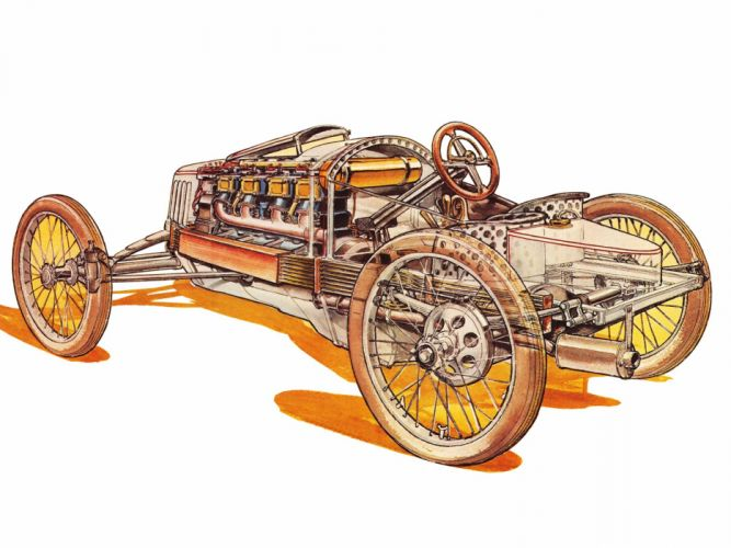 1903 Packard Model-KS Gray Wolf race racing rally vintage retro wallpaper
