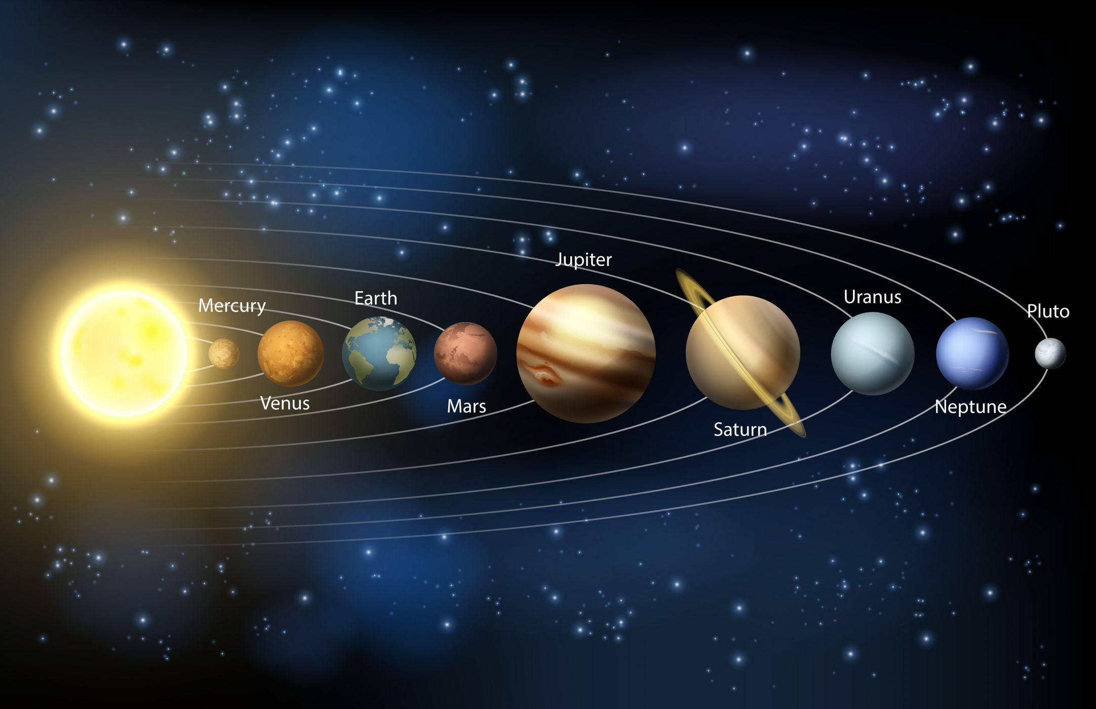 outer planets of the solar system - HD2164×1400