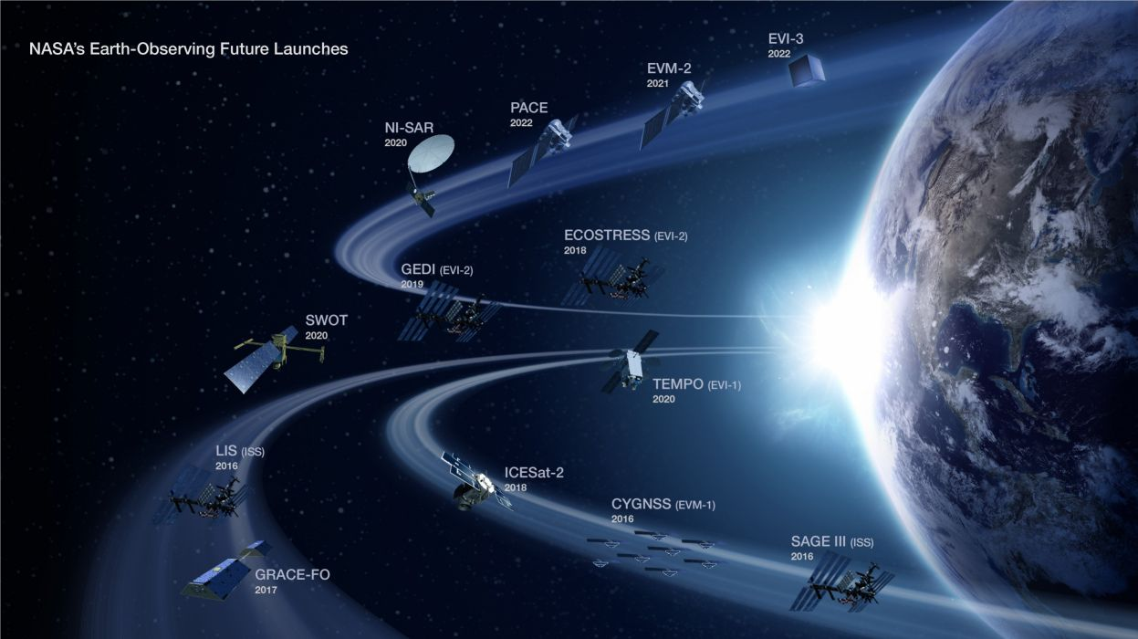 sci-fi science space fantasy spaceship wallpaper