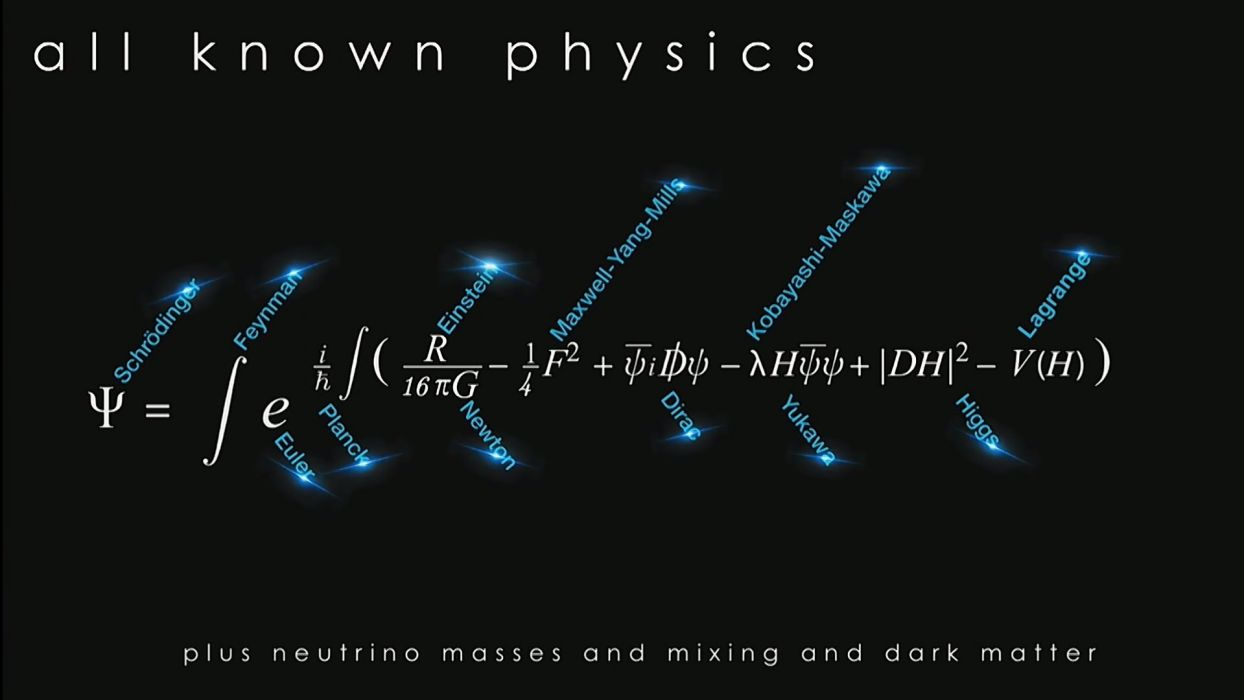 PHYSICS equation mathematics math formula poster science text typography wallpaper