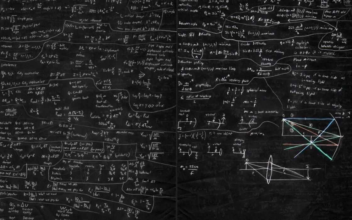 Physics Equation Mathematics Math Formula Poster Science Text