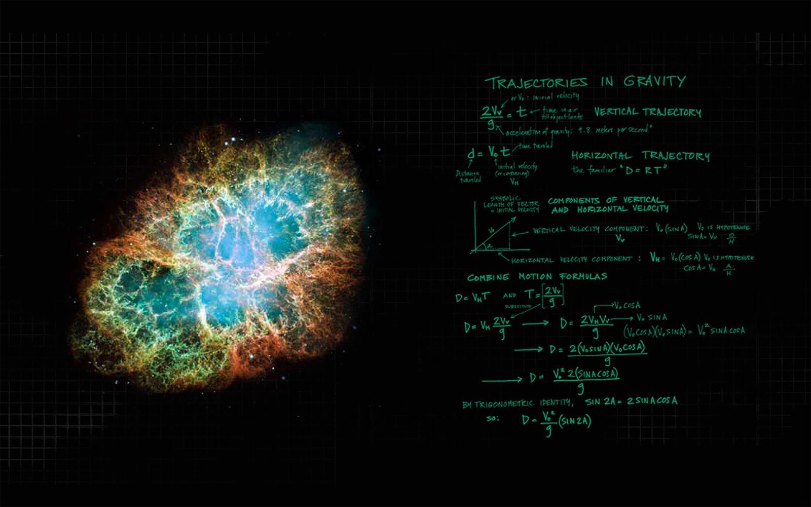 PHYSICS Equation Mathematics Math Formula Poster Science