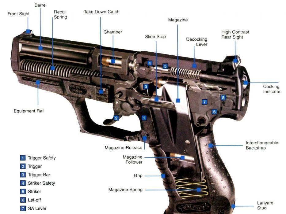 gun weapon guns weapons pistol handgun wallpaper