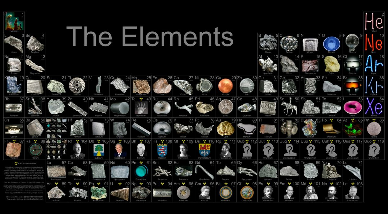 ELEMENTS chemistry chemical atom science poster nature poster wallpaper