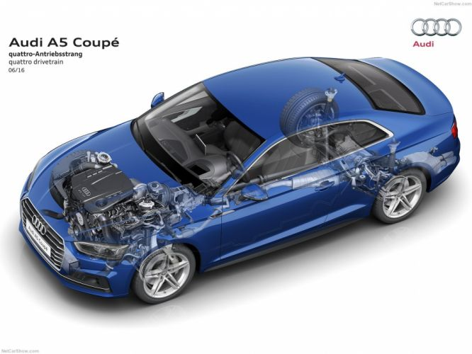 2016 audi a5 coupe cars cutaway wallpaper