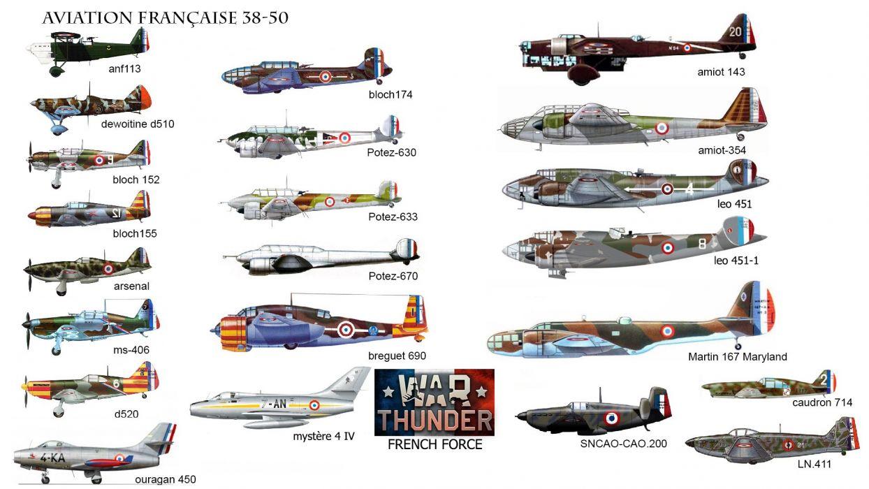 thunder war planes