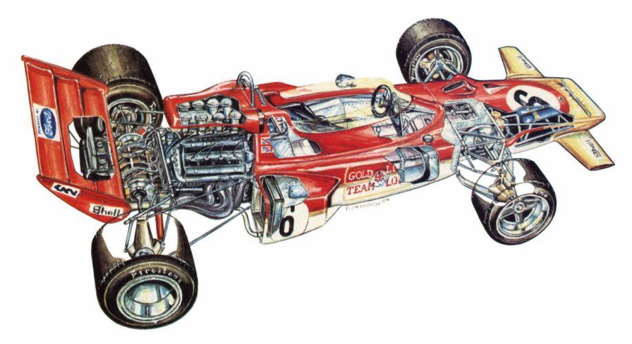Lotus 72C cars formula one 1970 wallpaper
