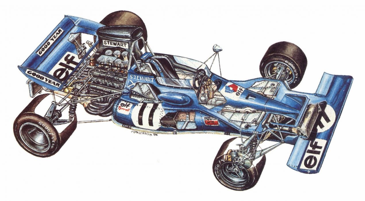 cars formula one Tyrrell 001 1970 wallpaper