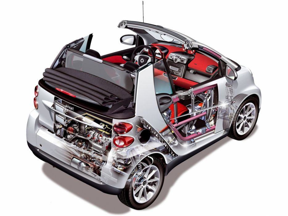smart fortwo passion cabrio (A451) cars cutaway 2007 wallpaper