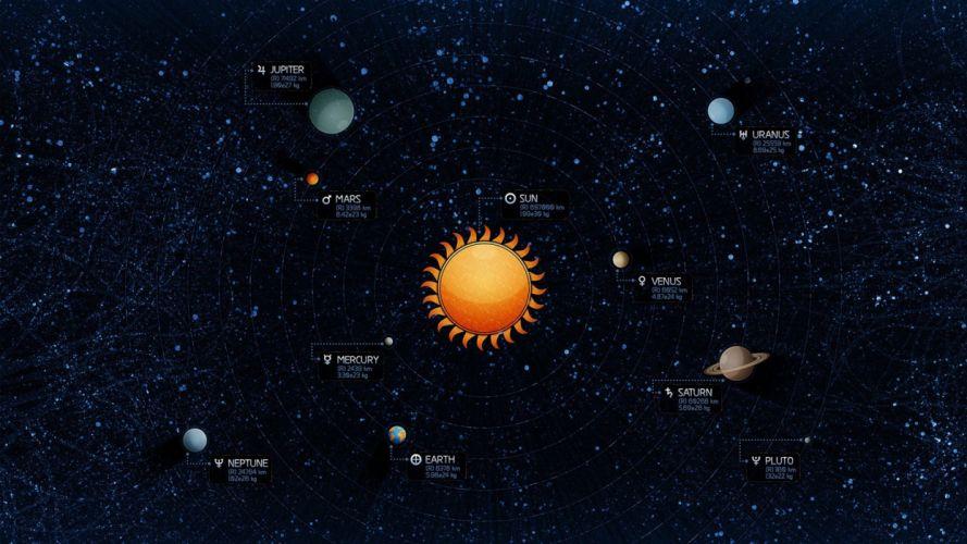 artwork Solar System planet space Vladstudio diagrams stars Sun Earth wallpaper