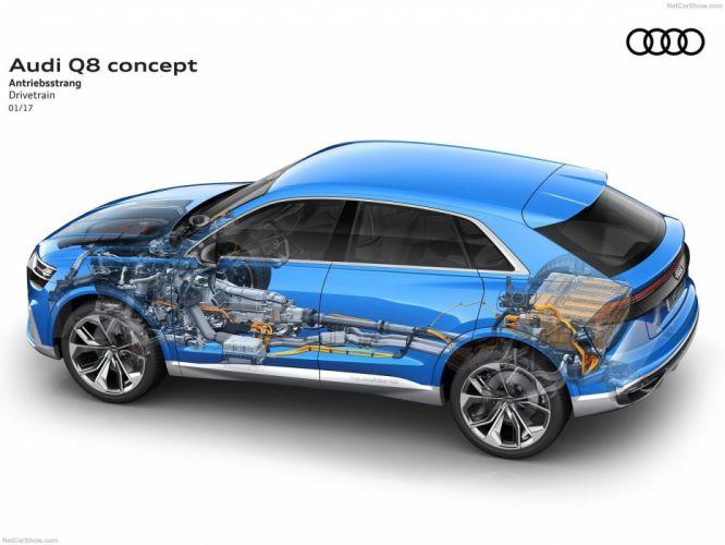 2017 Audi (Q8) cars suv Concept cutaway wallpaper