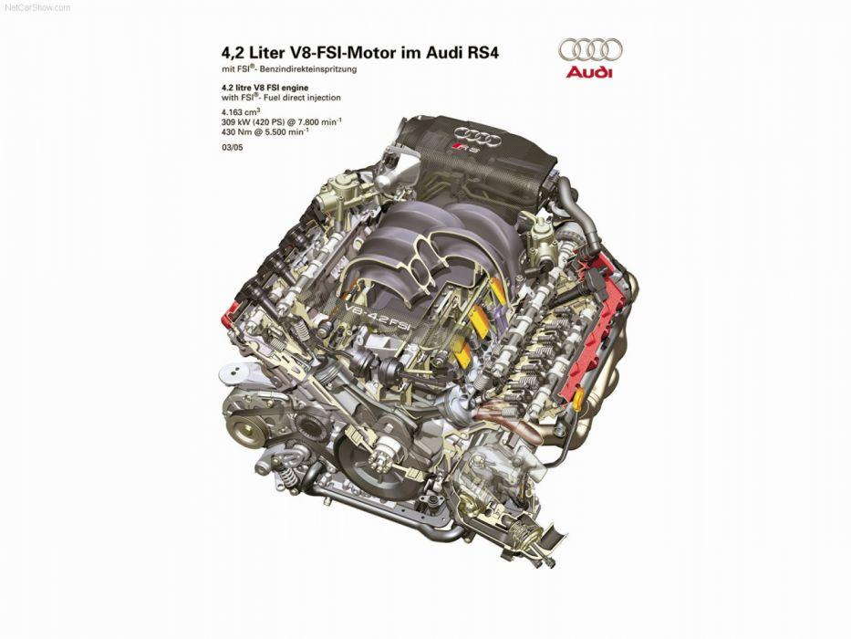 Audi RS4 Avant B7-8E 2006 Engine (1) wallpaper
