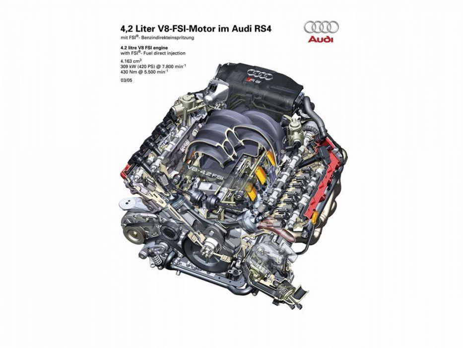 Audi RS4 B7-8E MkI 2005 Engine Cutaway wallpaper