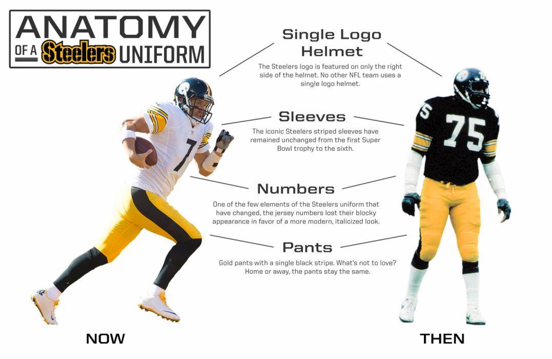 840c3568e Pittsburgh Steelers nfl football sports wallpaper